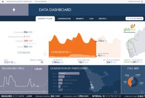 aemo-data-dashboard
